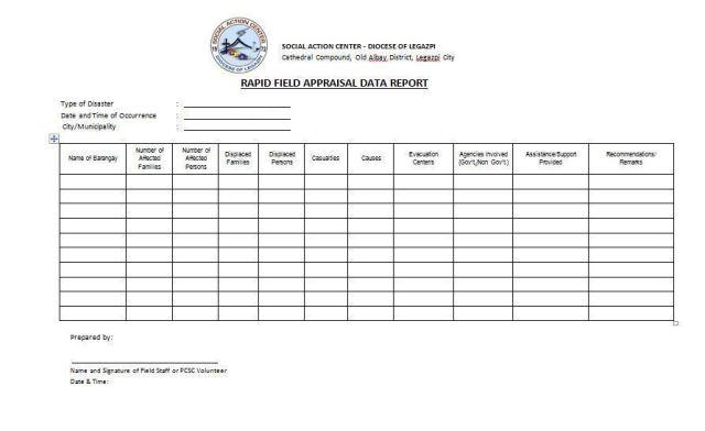 FRA Form