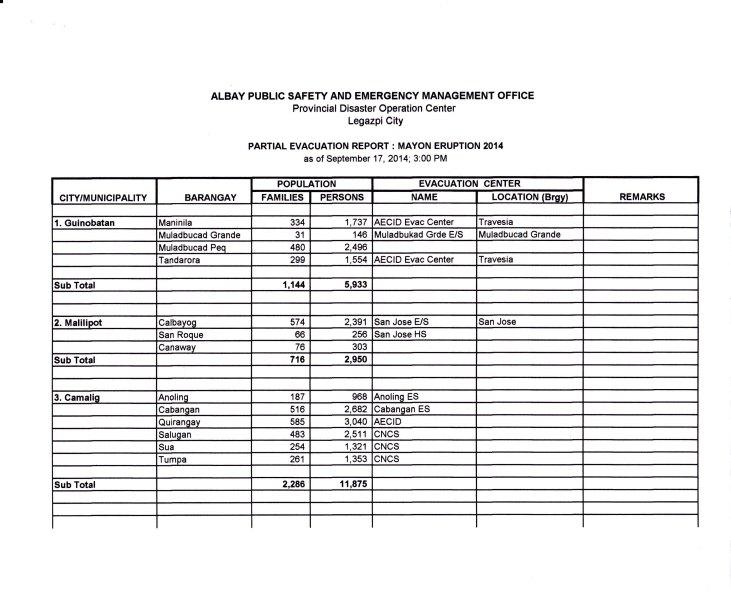 mayon evacuee 9.17.2014_0001