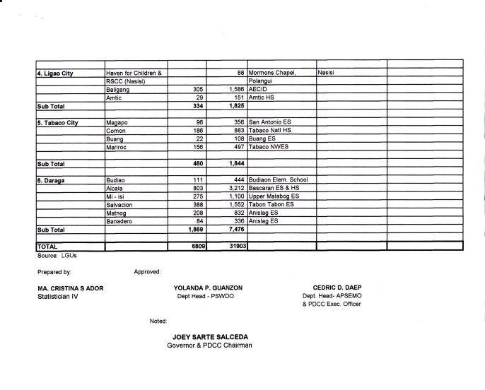 mayon evacuee 9.17.2014_0002